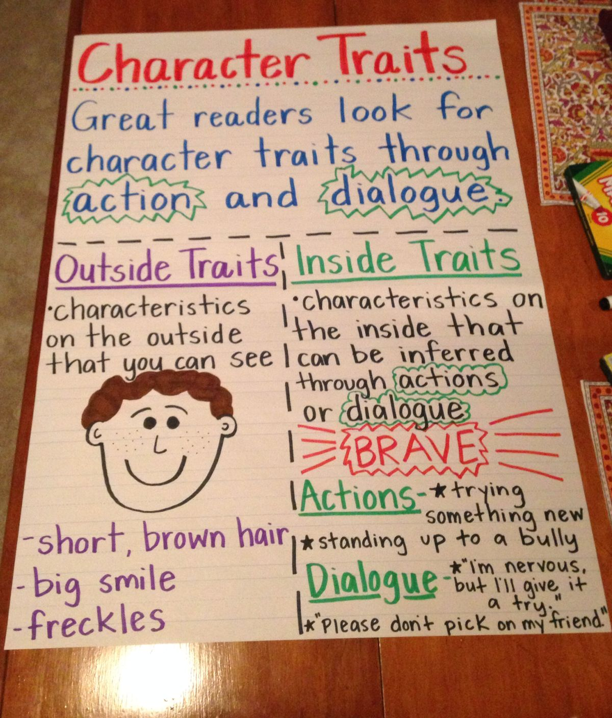 Images About Character Traits