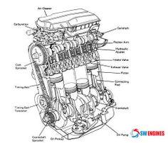 Chevrolet 235 Engine Diagram Chevrolet Inline 6 Engine