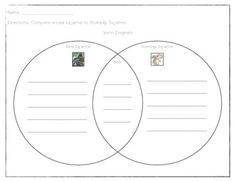 Comprehension Anchor Charts and Graphic Organizers on