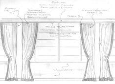 sketch of various window treatments on Pinterest