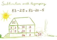 Waldorf ~ 3rd grade ~ Math ~ Vertical Subtraction ~ main lesson book