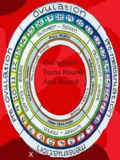 Loena's Droom - Het Rad Van Fortuin
