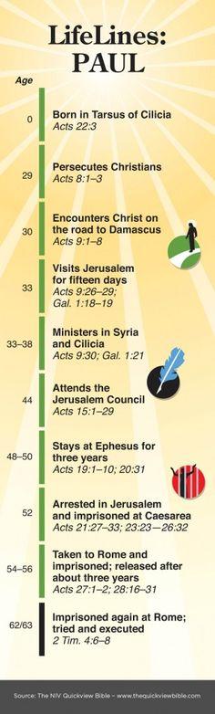 Lifelines: Apostle Paul