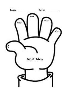 Hamburger Essay Planner #writing #graphicorganizer