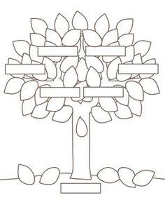 Family Tree Template: Family Tree Template Cub Scouts