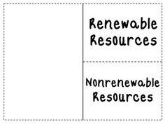 Renewable and Nonrenewable Resources on Pinterest