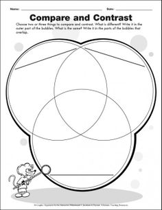 Compare and Contrast Graphic Organizers on Pinterest