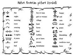 Native American Preschool Theme