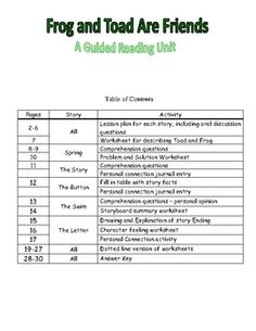 End of the Year Reading activities on Pinterest