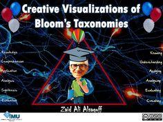 Rappresentazioni e risorse della tassonomia di Bloom e delle tassonomie derivate - Zaid Ali Alsagoff Creative Visualizations of Bloom's Taxonomies Knowledge Comprehension Application Analysis Synthesis Eva...