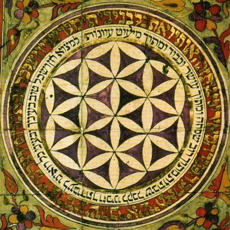Jewish painting