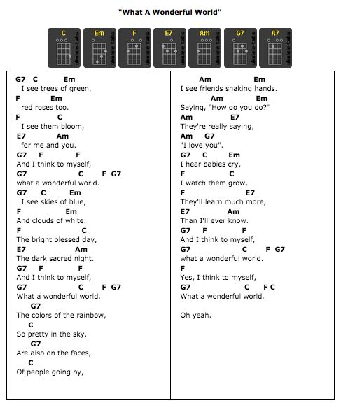 1000+ images about Chords/lyrics/how to play music on