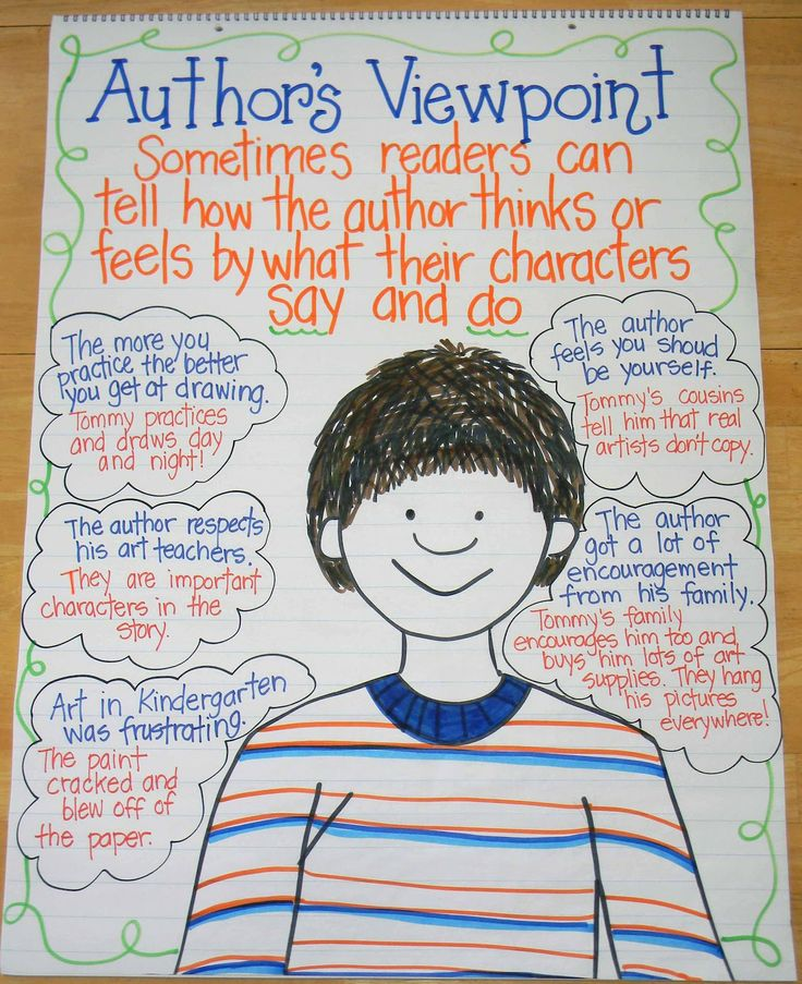 Author S Perspective Anchor Charts