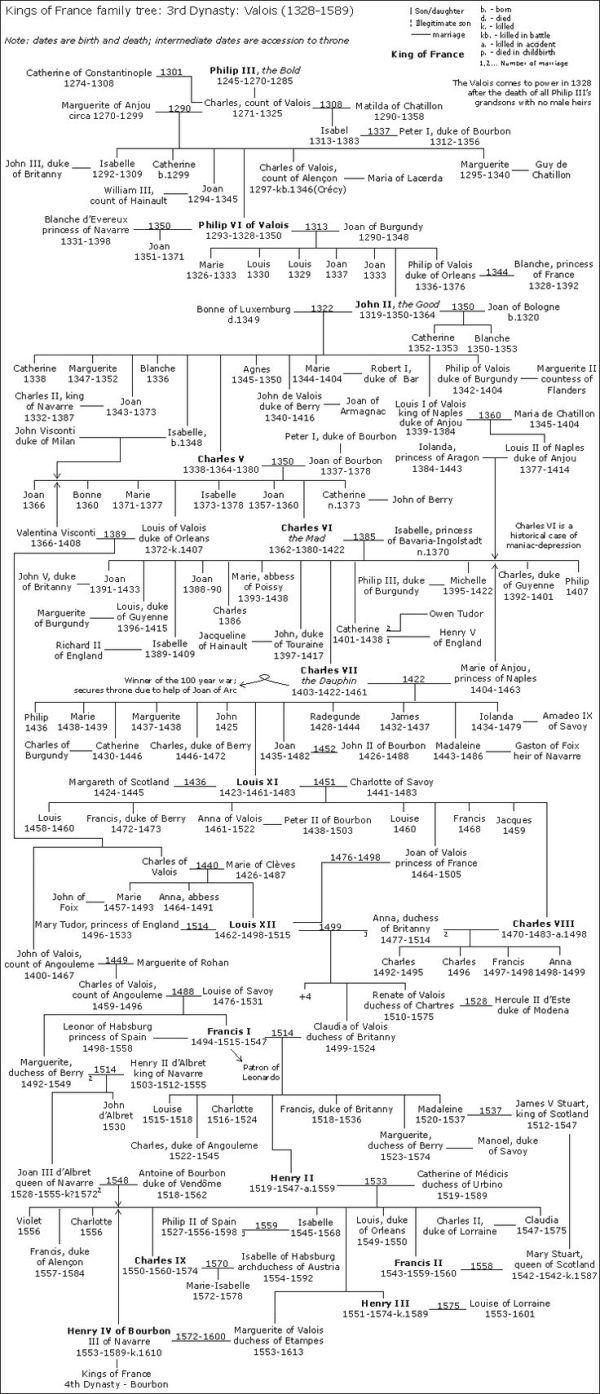 House of Valois Family Tree FileFrance3rdValoispng