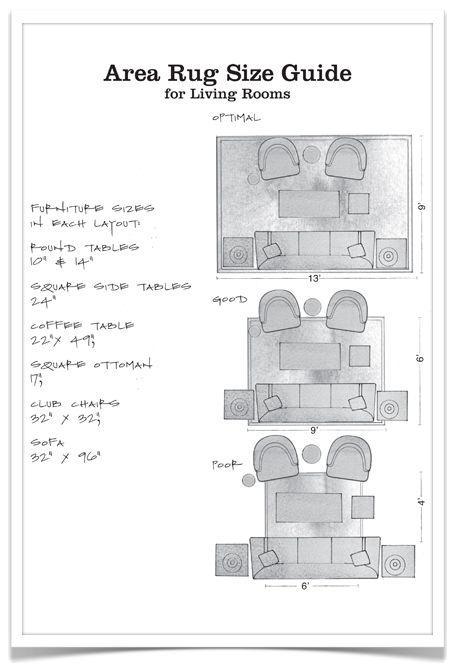 Tres tamaños de alfombra para el salón: El primero, que es el óptimo, abarca todos los muebles; el segundo, bueno,  sólo recoge la zona de asientos, dejando fuera las mesas auxiliares y la parte trasera  de las butacas; el tercero, incorrecto, resulta demasiado pequeño para este conjunto. #Esmadeco.