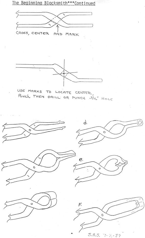 1000+ images about Blacksmith Tools on Pinterest