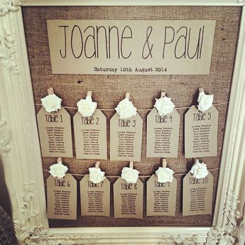 Rustic Wedding Seating Chart Ideas: Ideas De Rotafolios