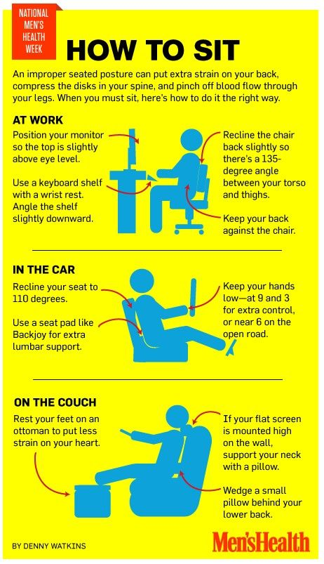 Save your back with these tips on how to sit. 6 more ways to beat back pain: http://www.menshealth.com/health/5-ways-beat-back-pain?cm_mmc=Pinterest-_-MensHealth-_-Content-Health-_-BeatBackPain #NMHW