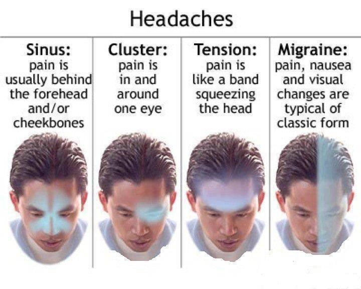 June is National Headache Awareness Week   FFHC Healthcare Corner