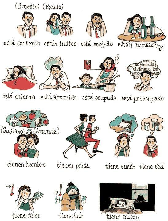 Estar / tener (via: http://www.mhhe.com/socscience/spanish/puntos/graphics/puntos_6e/oht/oht.htm