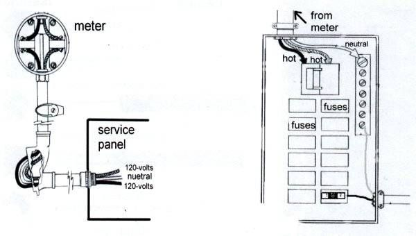 Power 4 Wire Spa Wiring Diagram, Power, Get Free Image