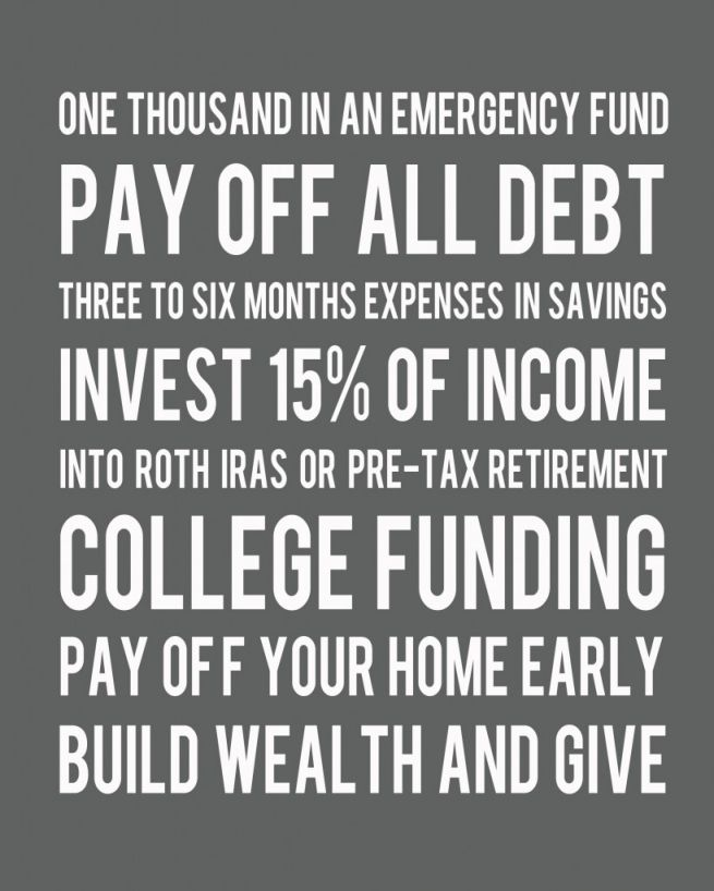 Dave Ramsey plan in a nutshell -- need to print and hang up in my classroom