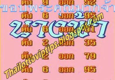 Thai Lottery Tips Vip