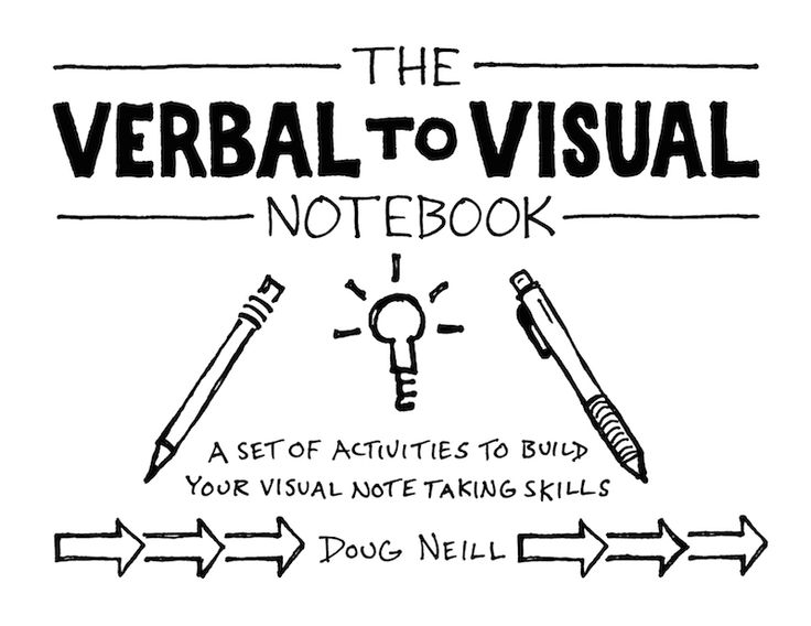 What is a visual verbal essay