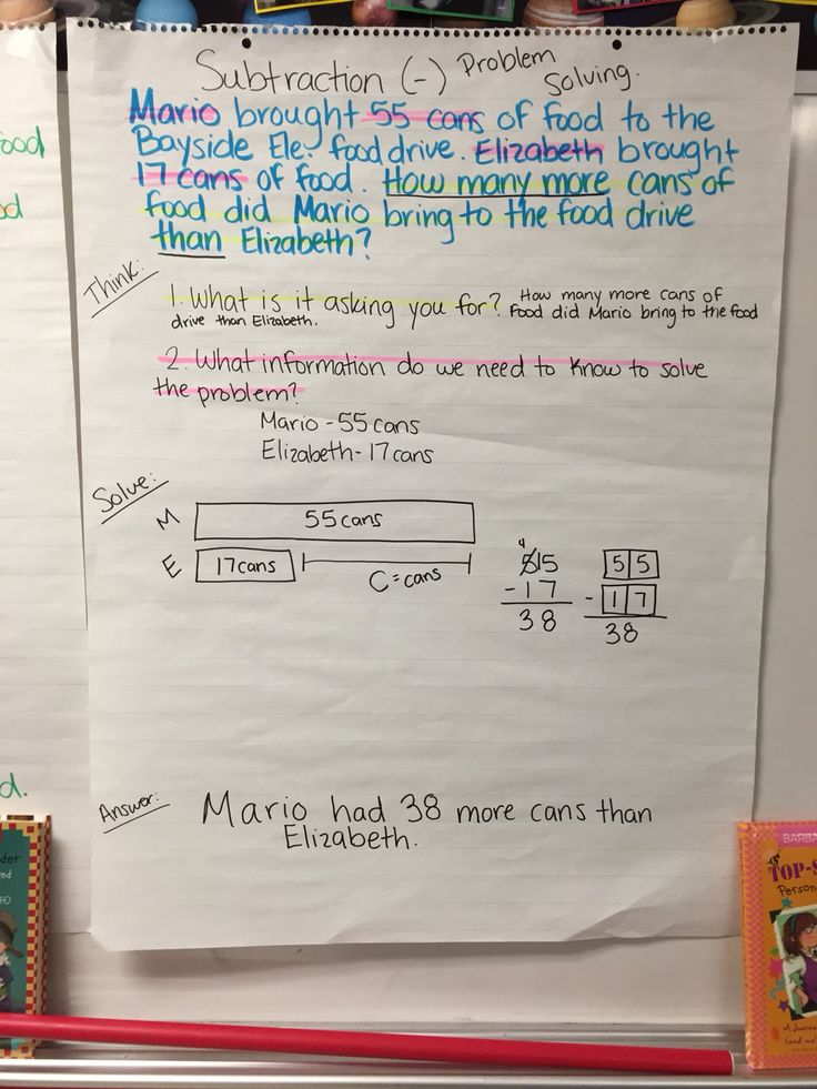 tape diagram anchor chart multiplication 2008 nissan frontier speaker wiring math for grades 4, 5, 6 on pinterest | decimal, fractions and middle school maths