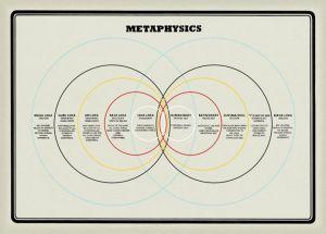 metaphysics  Bing images