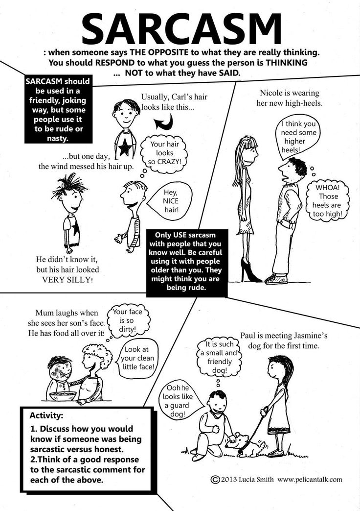 Pin by Kelly Henderson on Emotion Regulation/Anger