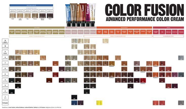 Redken Chromtics Instructions Color Fusion Shade Chart