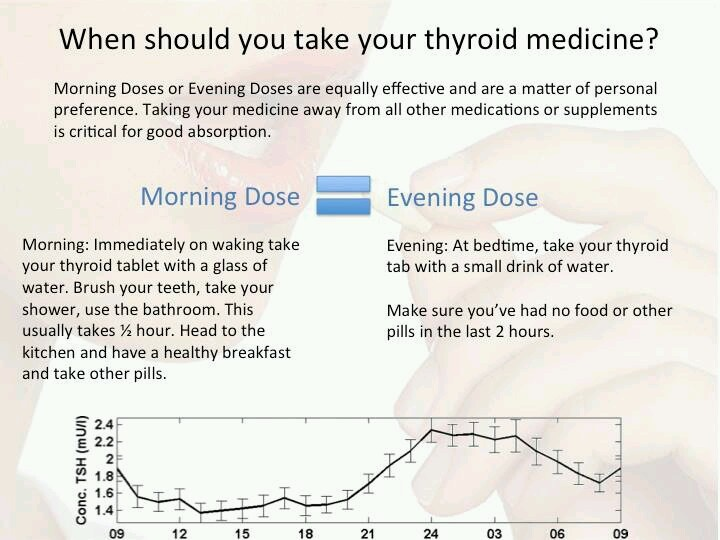 Best times to take thyroid medication   FYI: Supplements ...