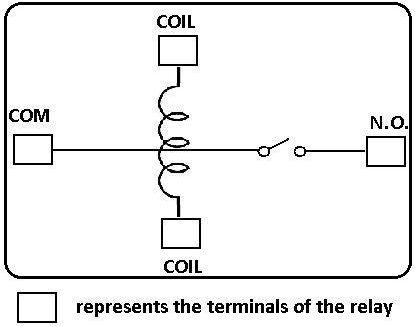 4 Pin Relay Wiring Diagram. 4. Best Site Wiring Diagram