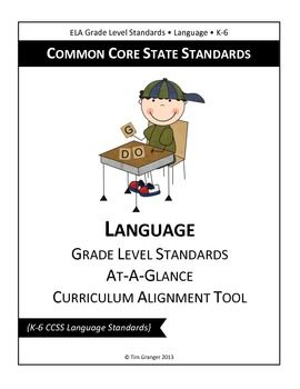 Common Core State Standards Curriculum Alignment Flip