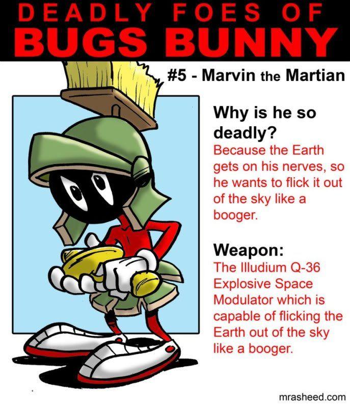 Marvin Martian Meme