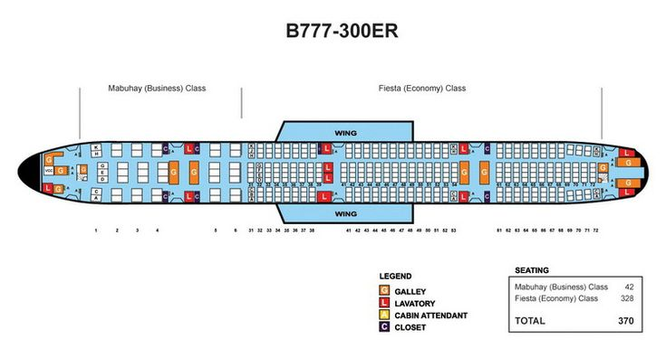 777 Seating Map Airlines Boeing Eva 300er