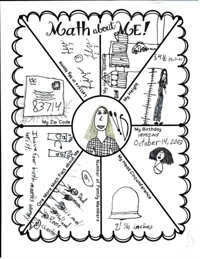 Math about ME project printable