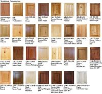 types of wood cabinets | Dream Home | Pinterest