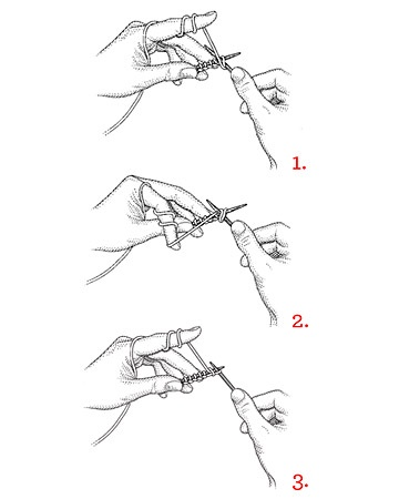 CROCHET PURL HOW TO