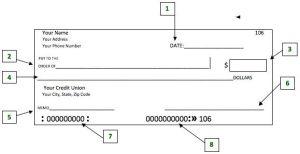 Diagram of check elements | Math | Pinterest