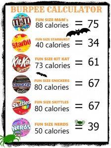 Fun Size Kit Kat Calories : calories, Halloween:, Interesting, Perspective, Candy, MyFitnessPal.com