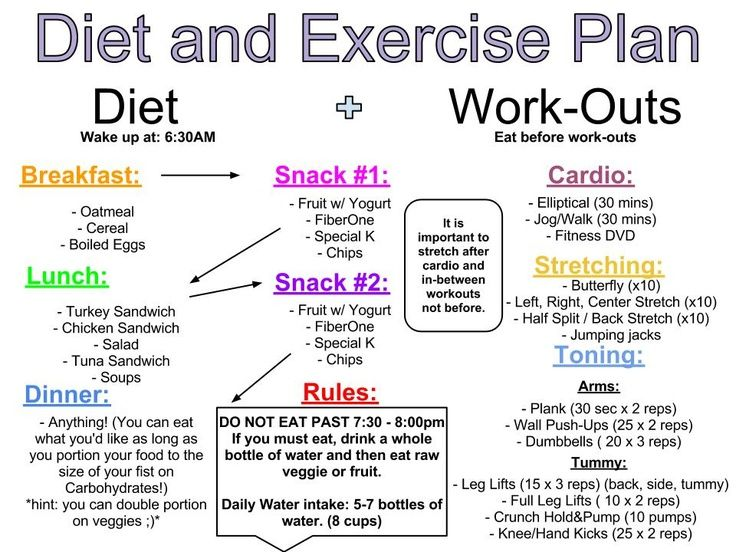 Gluten free diet plans for weight loss picture 10