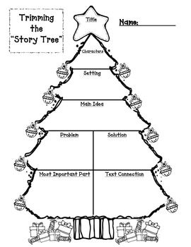 Christmas Graphic Organizers Pictures to Pin on Pinterest