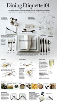 Formal table setting and etiquette | Party Ideas | Pinterest
