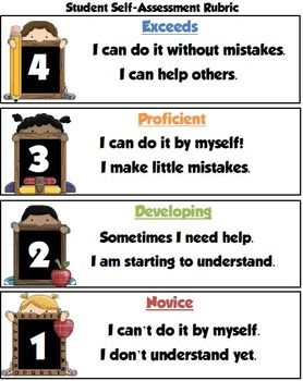 Marzano Student Self-Assessment Rubric---key for helping students become reflective about their own learning. Could adapt for K!