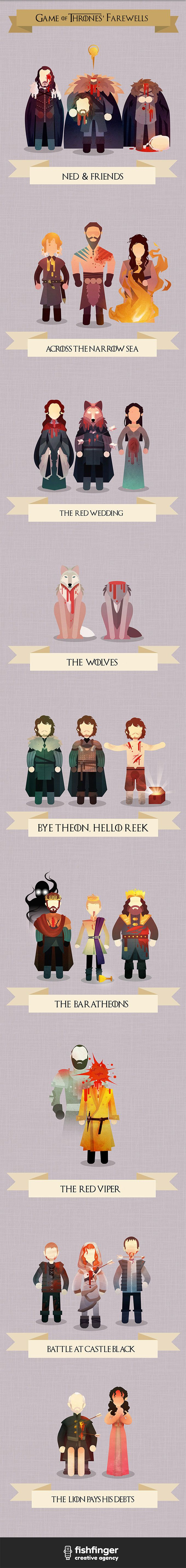 Game of Thrones Deaths Illustrated | Pic | Gear (Except Joffrey isn't a Baratheon...)
