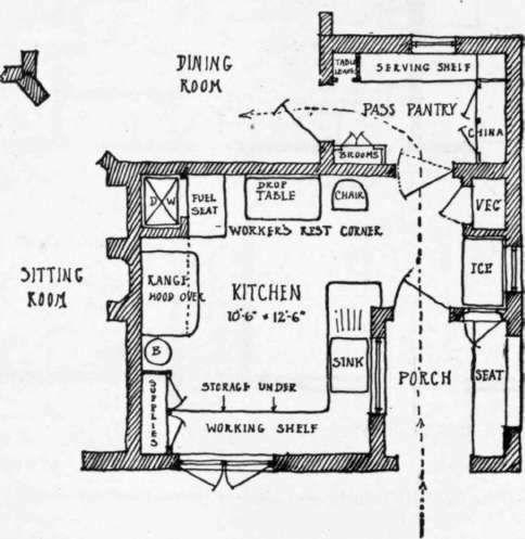 Floor Plan Symbols Diagram Color Diagrams Wiring Diagram