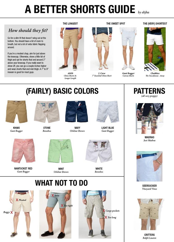 Yessss. Men's shorts guide.