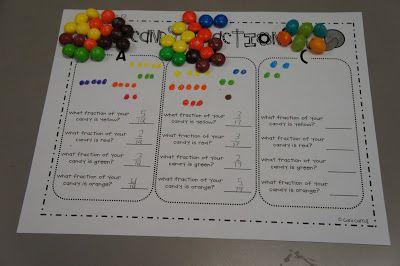 New 654 Fraction Worksheet With Skittles